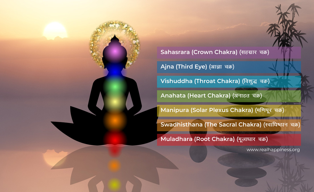 meaning-of-chakras